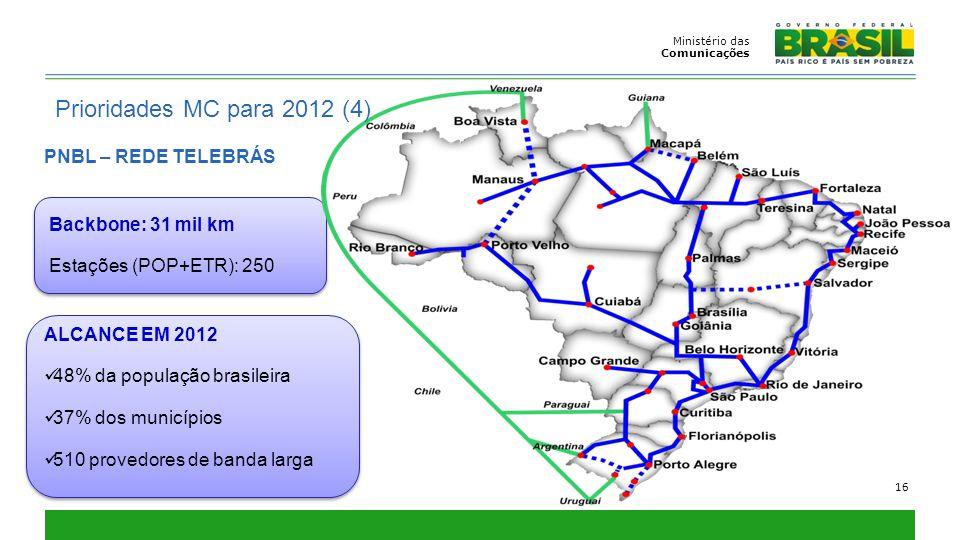 PNBL – REDE TELEBRÁS Ministério das Comunicações 16 Backbone: 31 mil km Estações (POP+ETR): 250 ALCANCE EM 2012 48% da população brasileira 37% dos mu