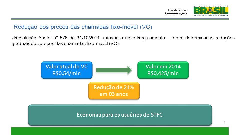 Ministério das Comunicações 7 Redução dos preços das chamadas fixo-móvel (VC) Valor atual do VC R$0,54/min Valor atual do VC R$0,54/min Valor em 2014