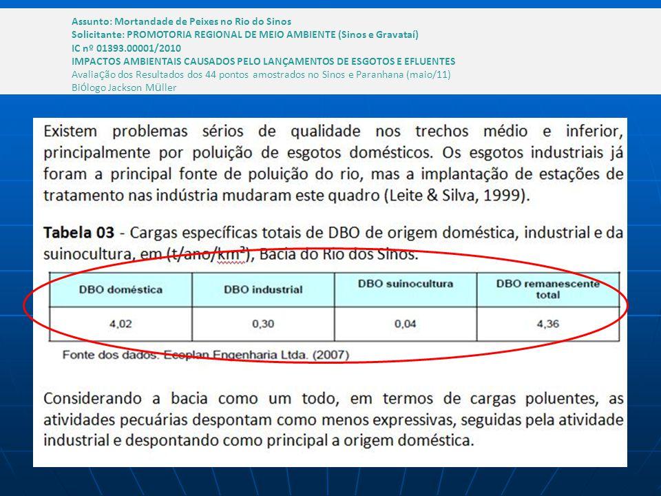 Assunto: Mortandade de Peixes no Rio do Sinos Solicitante: PROMOTORIA REGIONAL DE MEIO AMBIENTE (Sinos e Gravataí) IC nº 01393.00001/2010 IMPACTOS AMB