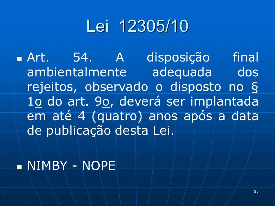 Lei 12305/10 Art.54.