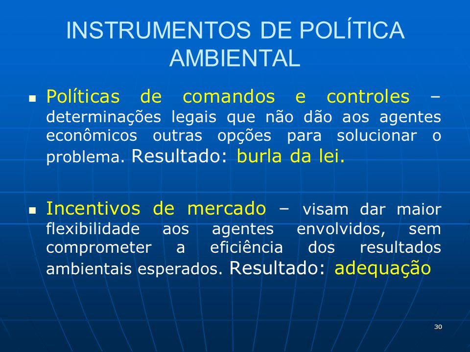 INSTRUMENTOS DE POLÍTICA AMBIENTAL Políticas de comandos e controles – determinações legais que não dão aos agentes econômicos outras opções para solu