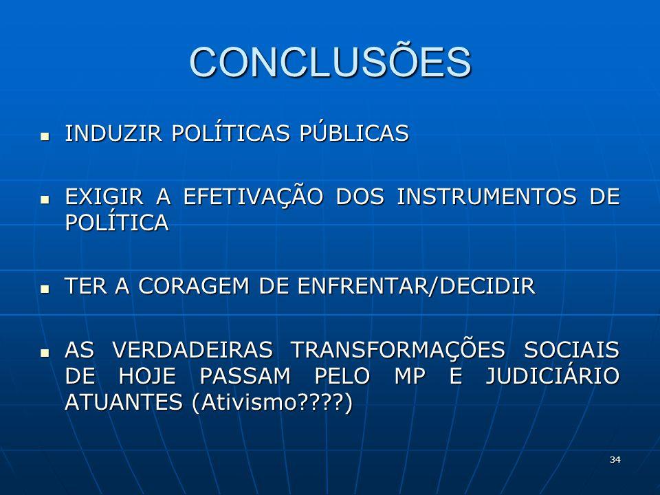 CONCLUSÕES INDUZIR POLÍTICAS PÚBLICAS INDUZIR POLÍTICAS PÚBLICAS EXIGIR A EFETIVAÇÃO DOS INSTRUMENTOS DE POLÍTICA EXIGIR A EFETIVAÇÃO DOS INSTRUMENTOS DE POLÍTICA TER A CORAGEM DE ENFRENTAR/DECIDIR TER A CORAGEM DE ENFRENTAR/DECIDIR AS VERDADEIRAS TRANSFORMAÇÕES SOCIAIS DE HOJE PASSAM PELO MP E JUDICIÁRIO ATUANTES (Ativismo????) AS VERDADEIRAS TRANSFORMAÇÕES SOCIAIS DE HOJE PASSAM PELO MP E JUDICIÁRIO ATUANTES (Ativismo????) 34