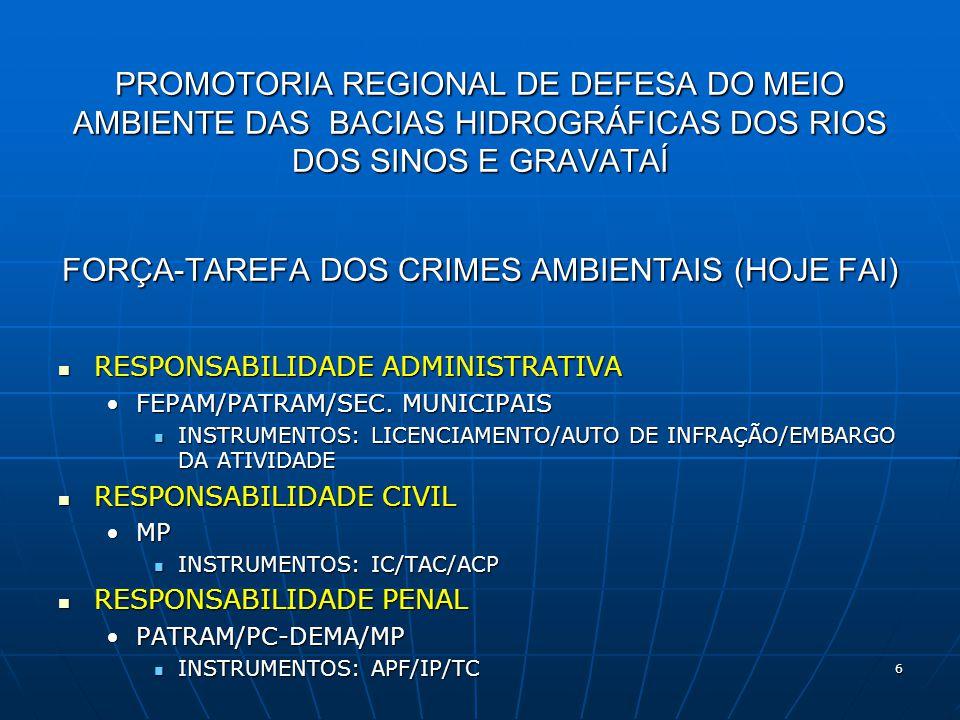 PROMOTORIA REGIONAL DE DEFESA DO MEIO AMBIENTE DAS BACIAS HIDROGRÁFICAS DOS RIOS DOS SINOS E GRAVATAÍ FORÇA-TAREFA DOS CRIMES AMBIENTAIS (HOJE FAI) RESPONSABILIDADE ADMINISTRATIVA RESPONSABILIDADE ADMINISTRATIVA FEPAM/PATRAM/SEC.
