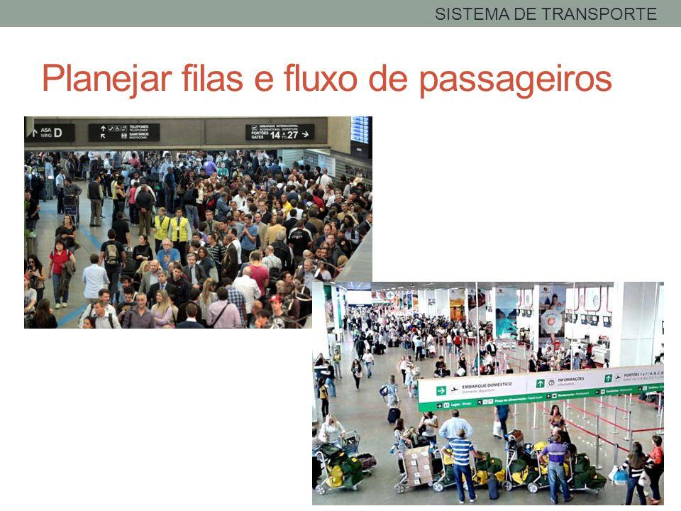 Planejar filas e fluxo de passageiros SISTEMA DE TRANSPORTE