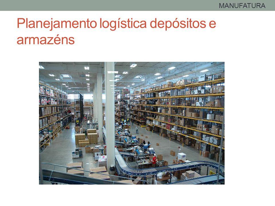 Planejamento logística depósitos e armazéns MANUFATURA
