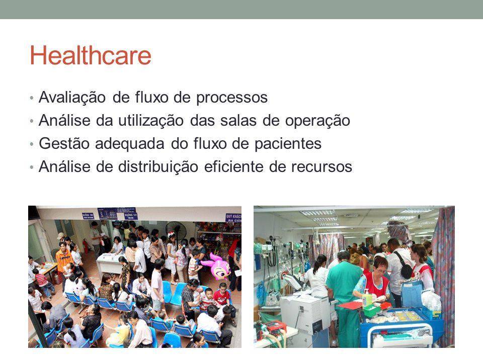 Healthcare Avaliação de fluxo de processos Análise da utilização das salas de operação Gestão adequada do fluxo de pacientes Análise de distribuição eficiente de recursos