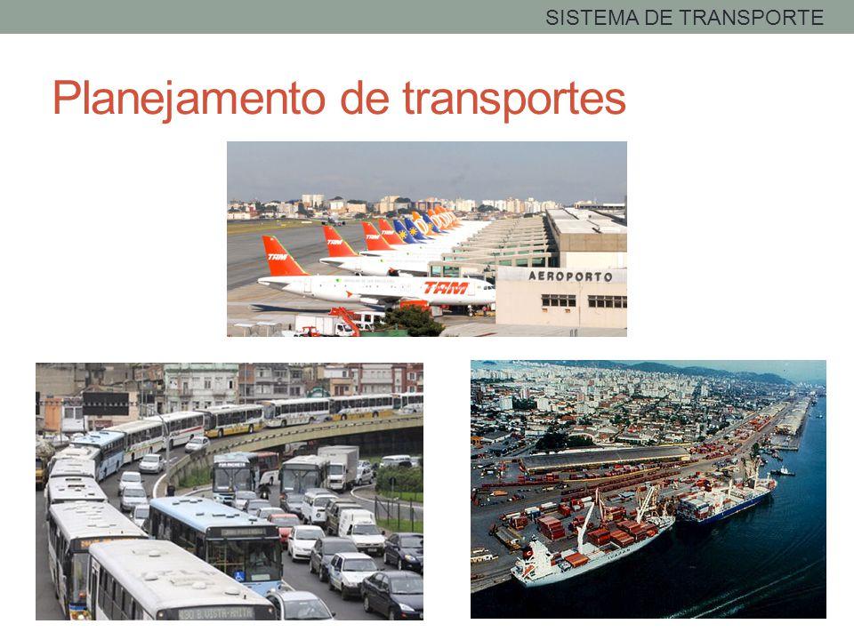Planejamento de transportes SISTEMA DE TRANSPORTE