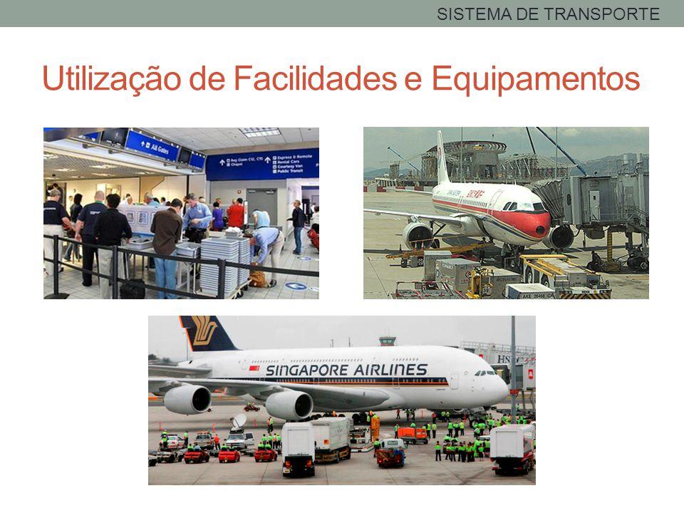 Utilização de Facilidades e Equipamentos SISTEMA DE TRANSPORTE