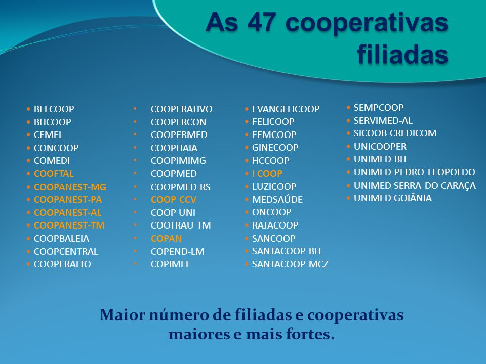 As 47 cooperativas filiadas BELCOOP BHCOOP CEMEL CONCOOP COMEDI COOFTAL COOPANEST-MG COOPANEST-PA COOPANEST-AL COOPANEST-TM COOPBALEIA COOPCENTRAL COO