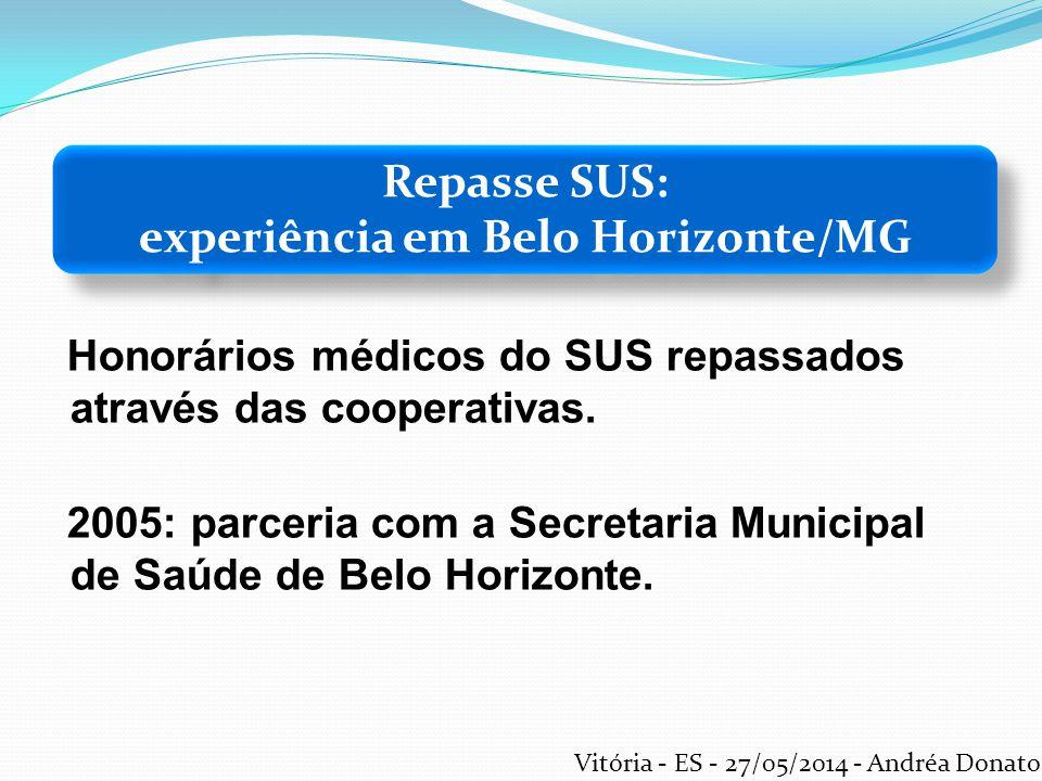 Honorários médicos do SUS repassados através das cooperativas. 2005: parceria com a Secretaria Municipal de Saúde de Belo Horizonte. Repasse SUS: expe