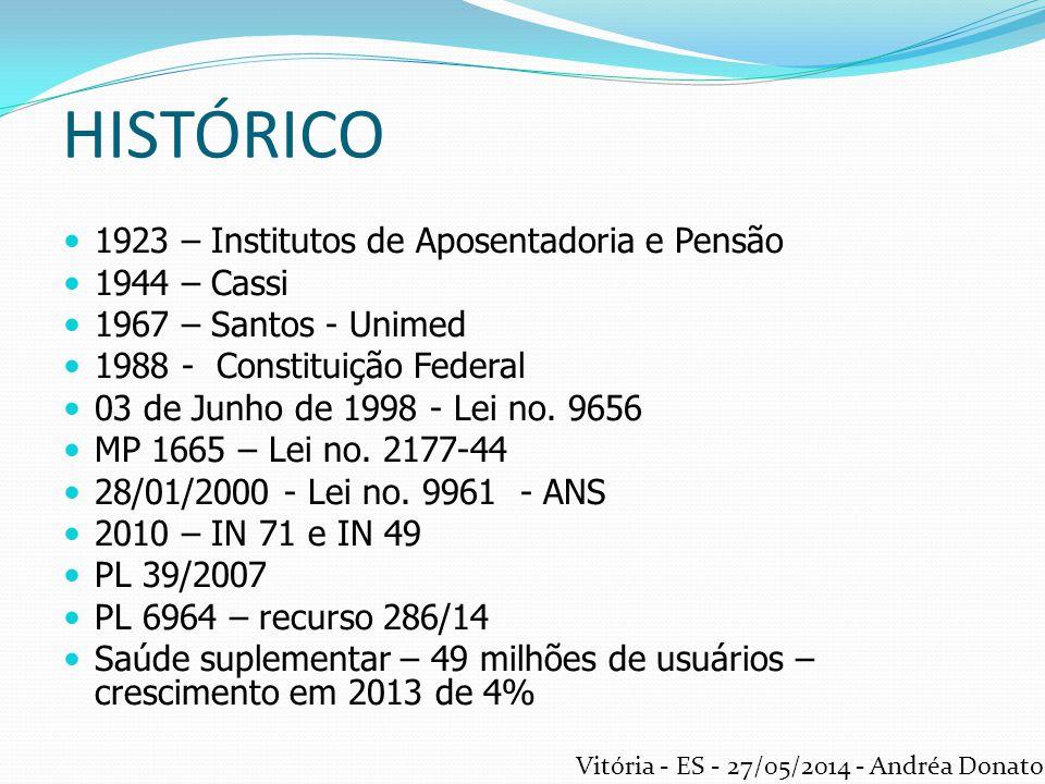 HISTÓRICO 1923 – Institutos de Aposentadoria e Pensão 1944 – Cassi 1967 – Santos - Unimed 1988 - Constituição Federal 03 de Junho de 1998 - Lei no. 96