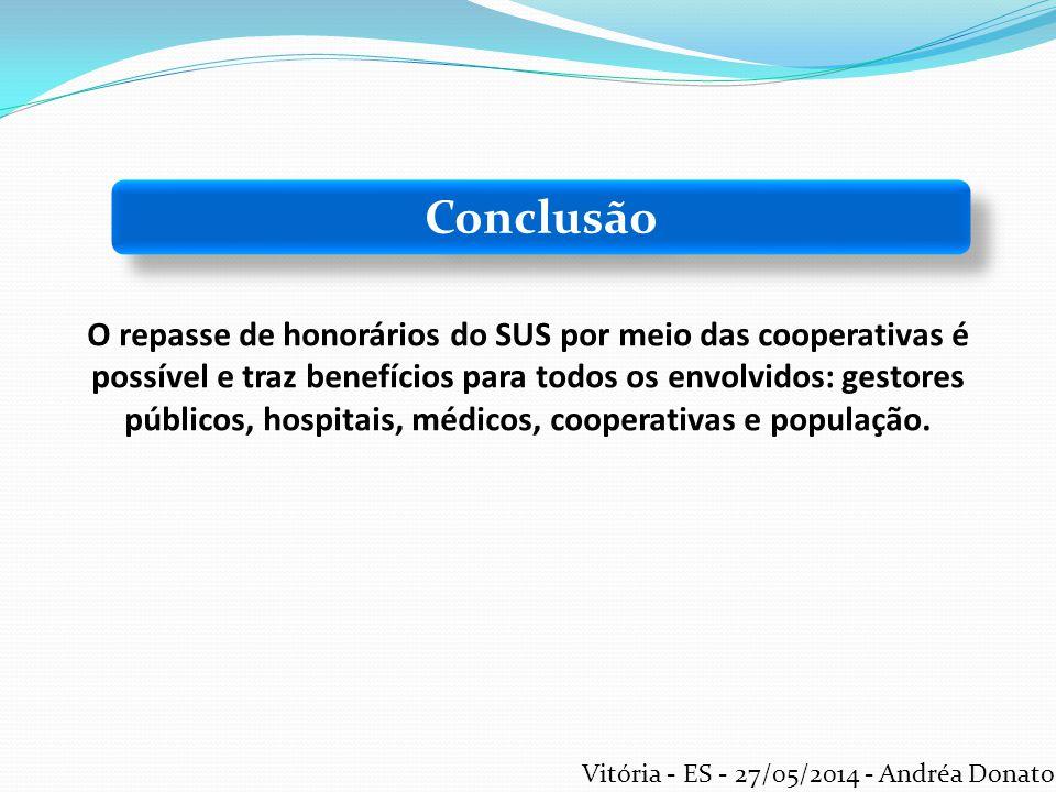 Conclusão O repasse de honorários do SUS por meio das cooperativas é possível e traz benefícios para todos os envolvidos: gestores públicos, hospitais
