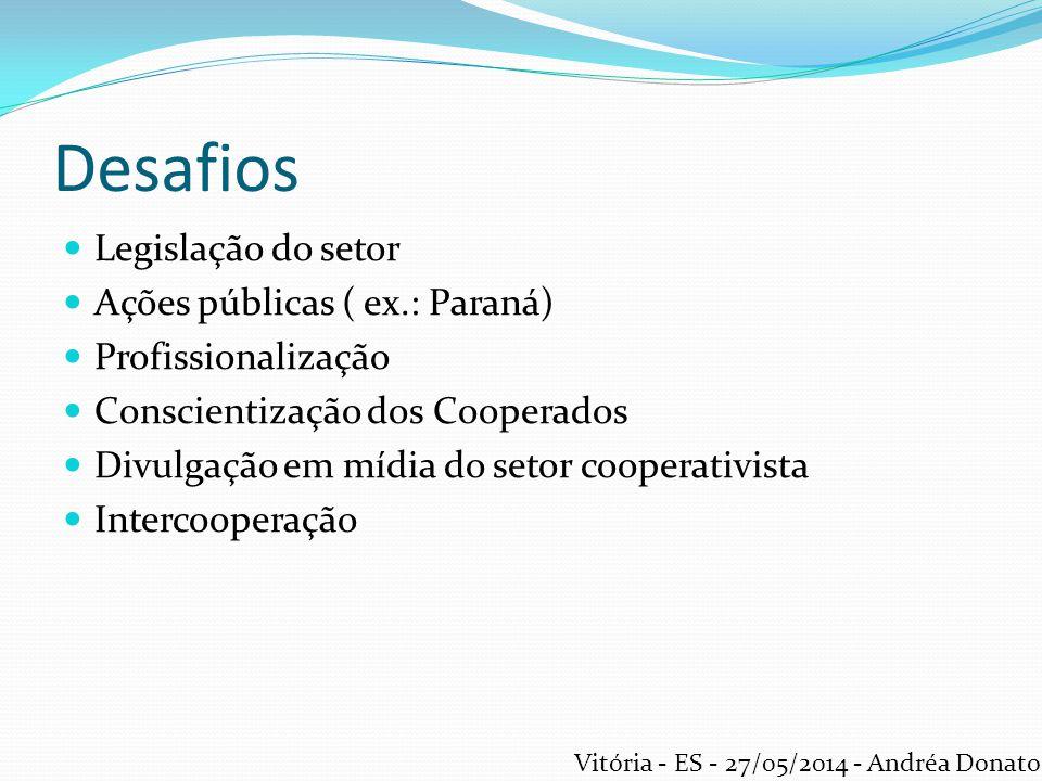 Desafios Legislação do setor Ações públicas ( ex.: Paraná) Profissionalização Conscientização dos Cooperados Divulgação em mídia do setor cooperativis