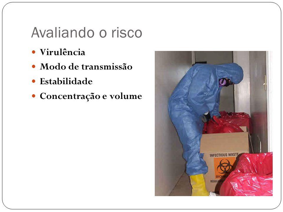Avaliando o risco Virulência Modo de transmissão Estabilidade Concentração e volume