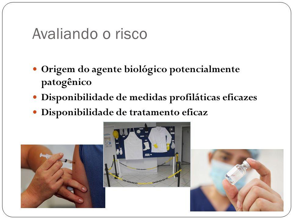 Origem do agente biológico potencialmente patogênico Disponibilidade de medidas profiláticas eficazes Disponibilidade de tratamento eficaz Avaliando o risco