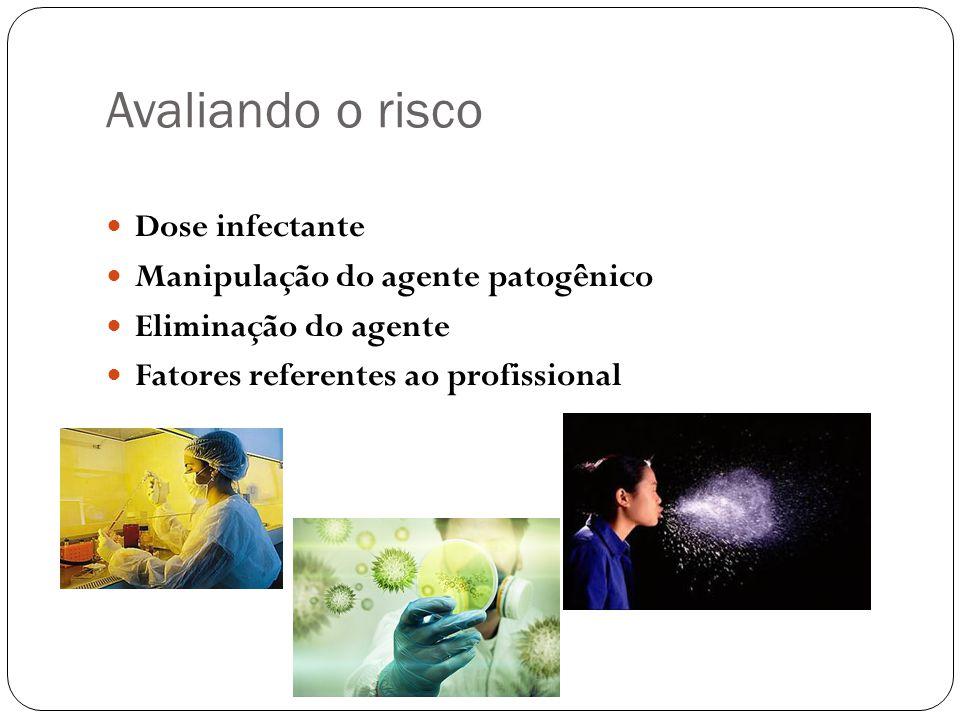 Dose infectante Manipulação do agente patogênico Eliminação do agente Fatores referentes ao profissional Avaliando o risco