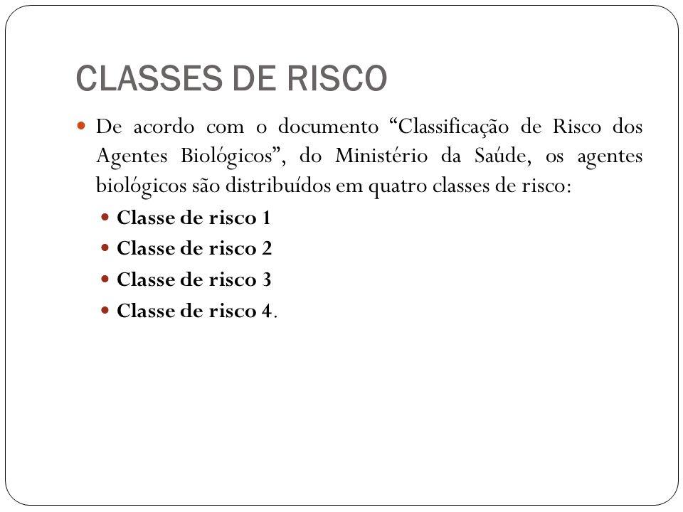 CLASSES DE RISCO De acordo com o documento Classificação de Risco dos Agentes Biológicos , do Ministério da Saúde, os agentes biológicos são distribuídos em quatro classes de risco: Classe de risco 1 Classe de risco 2 Classe de risco 3 Classe de risco 4.