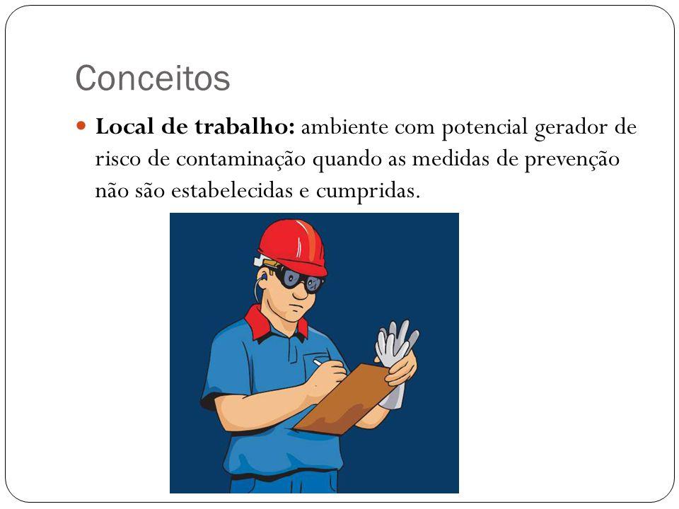 Conceitos Local de trabalho: ambiente com potencial gerador de risco de contaminação quando as medidas de prevenção não são estabelecidas e cumpridas.
