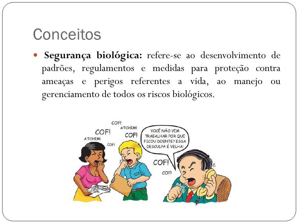 Conceitos Segurança biológica: refere-se ao desenvolvimento de padrões, regulamentos e medidas para proteção contra ameaças e perigos referentes a vida, ao manejo ou gerenciamento de todos os riscos biológicos.