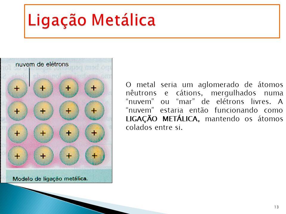 """13 O metal seria um aglomerado de átomos nêutrons e cátions, mergulhados numa """"nuvem"""" ou """"mar"""" de elétrons livres. A """"nuvem"""" estaria então funcionando"""