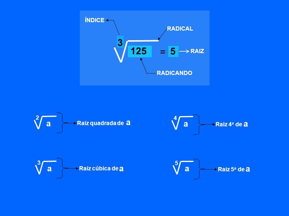 RAIZ 5 = RADICANDO 125 ÍNDICE 3 RADICAL a 2 a 3 a 4 a 5 Raiz quadrada de a Raiz cúbica de a Raiz 4 a de a Raiz 5 a de a