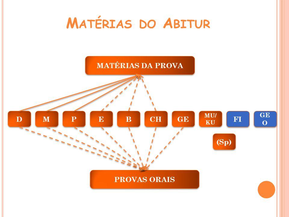 M ATÉRIAS DO A BITUR D D M M P P E E B B CH GE MU/ KU FI GE O (Sp) MATÉRIAS DA PROVA PROVAS ORAIS