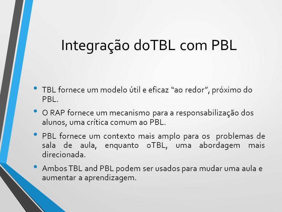"""Integração doTBL com PBL TBL fornece um modelo útil e eficaz """"ao redor"""", próximo do PBL. O RAP fornece um mecanismo para a responsabilização dos aluno"""