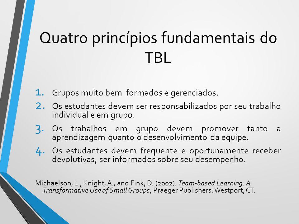 Quatro princípios fundamentais do TBL 1. Grupos muito bem formados e gerenciados. 2. Os estudantes devem ser responsabilizados por seu trabalho indivi