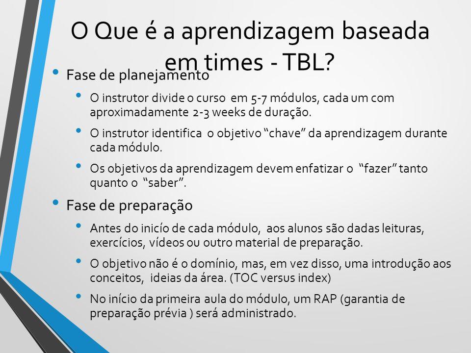 O Que é a aprendizagem baseada em times - TBL? Fase de planejamento O instrutor divide o curso em 5-7 módulos, cada um com aproximadamente 2-3 weeks d