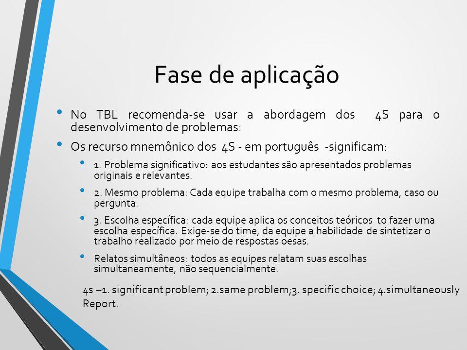 Fase de aplicação No TBL recomenda-se usar a abordagem dos 4S para o desenvolvimento de problemas: Os recurso mnemônico dos 4S - em português -signifi