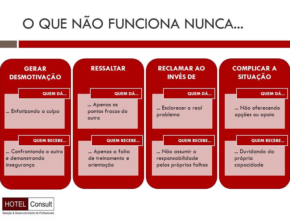 COMPLICAR A SITUAÇÃO RECLAMAR AO INVÉS DE RESSALTAR GERAR DESMOTIVAÇÃO...