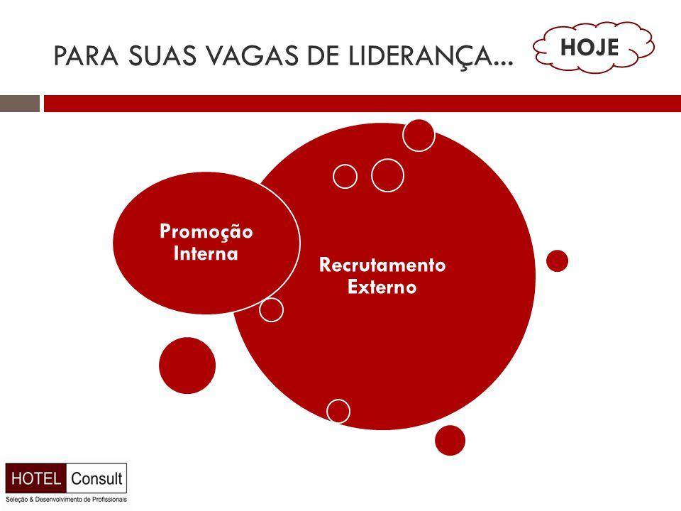 Recrutamento Externo Promoção Interna PARA SUAS VAGAS DE LIDERANÇA... HOJE