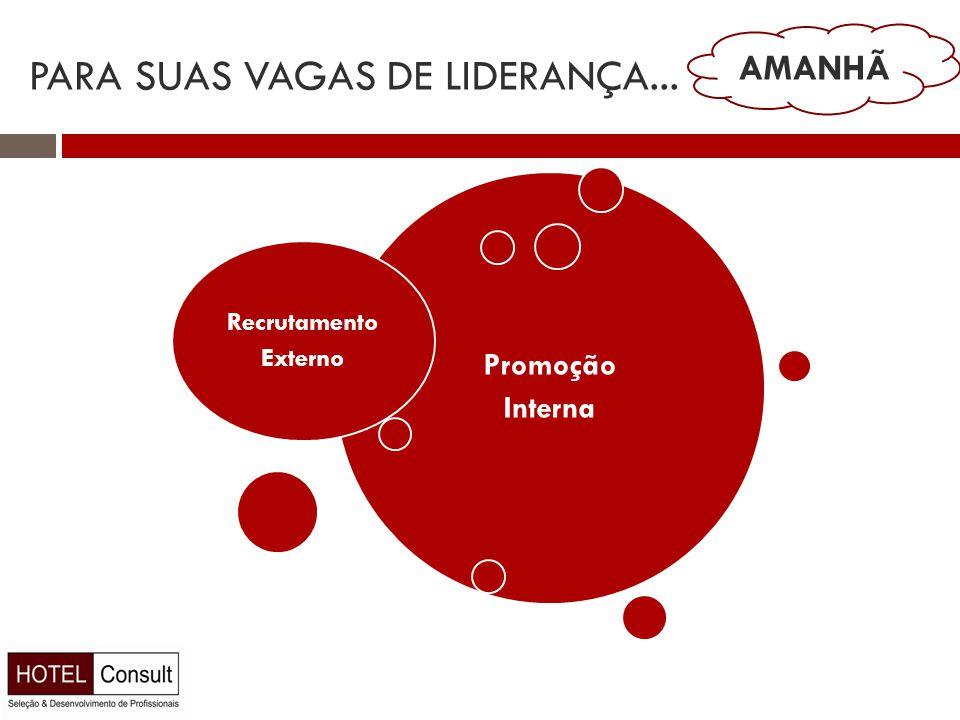Promoção Interna Recrutamento Externo PARA SUAS VAGAS DE LIDERANÇA... AMANHÃ