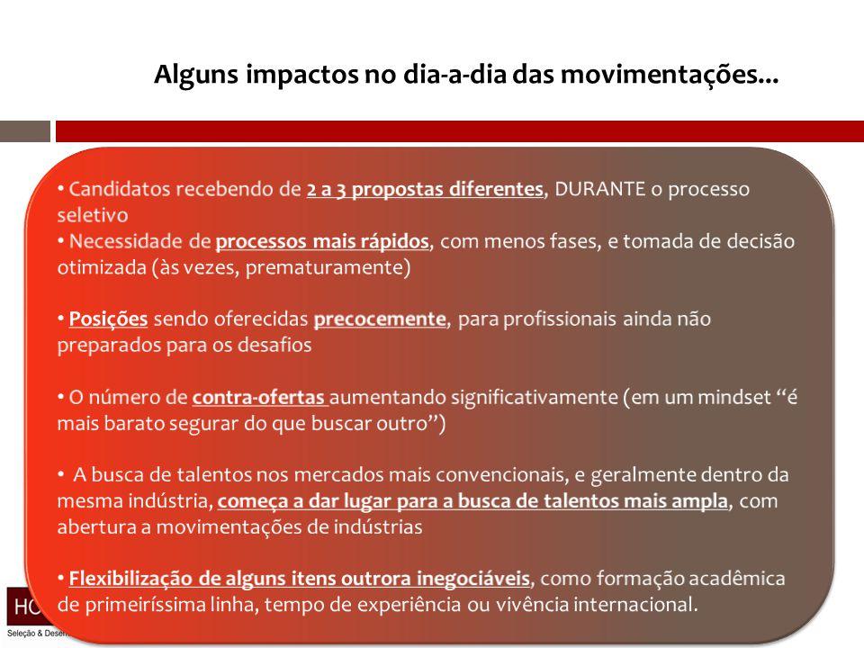 Alguns impactos no dia-a-dia das movimentações...