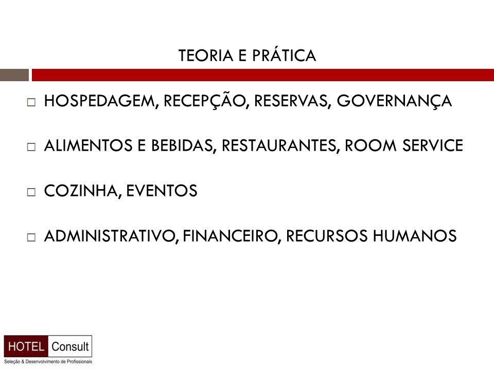 TEORIA E PRÁTICA  HOSPEDAGEM, RECEPÇÃO, RESERVAS, GOVERNANÇA  ALIMENTOS E BEBIDAS, RESTAURANTES, ROOM SERVICE  COZINHA, EVENTOS  ADMINISTRATIVO, FINANCEIRO, RECURSOS HUMANOS