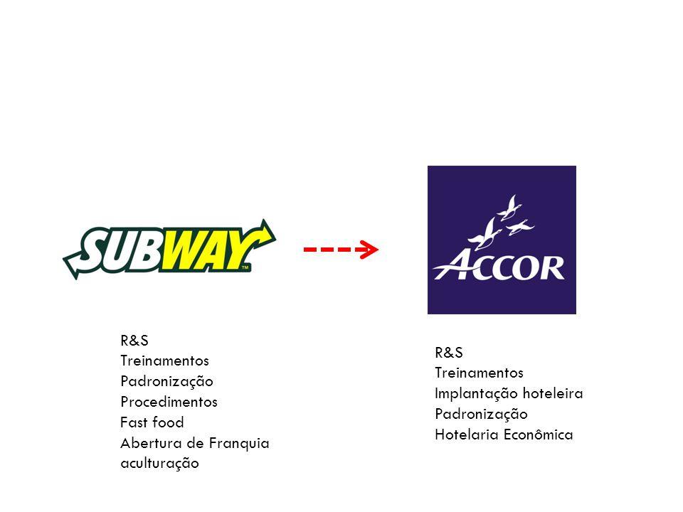 R&S Treinamentos Padronização Procedimentos Fast food Abertura de Franquia aculturação R&S Treinamentos Implantação hoteleira Padronização Hotelaria Econômica