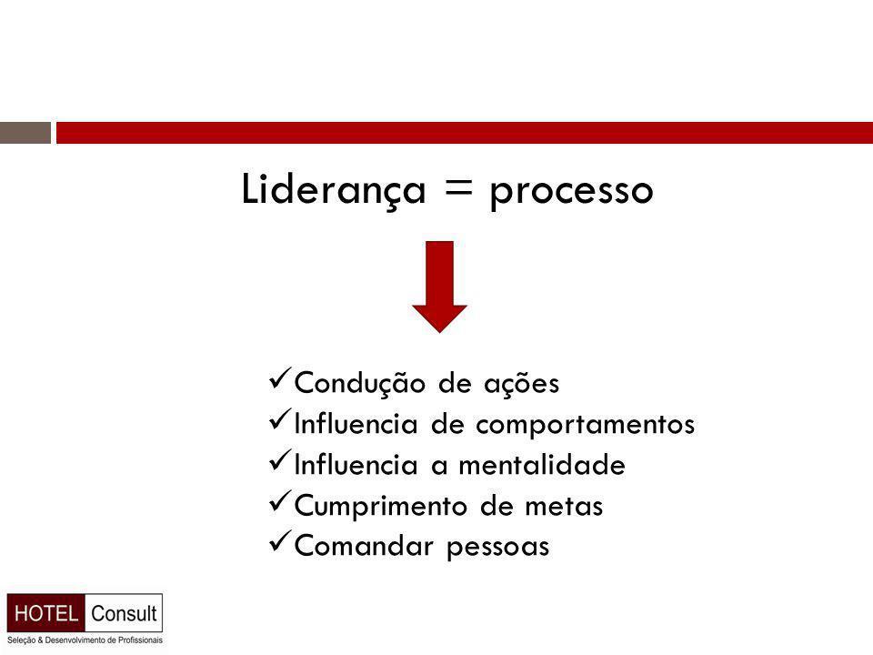 Liderança = processo Condução de ações Influencia de comportamentos Influencia a mentalidade Cumprimento de metas Comandar pessoas