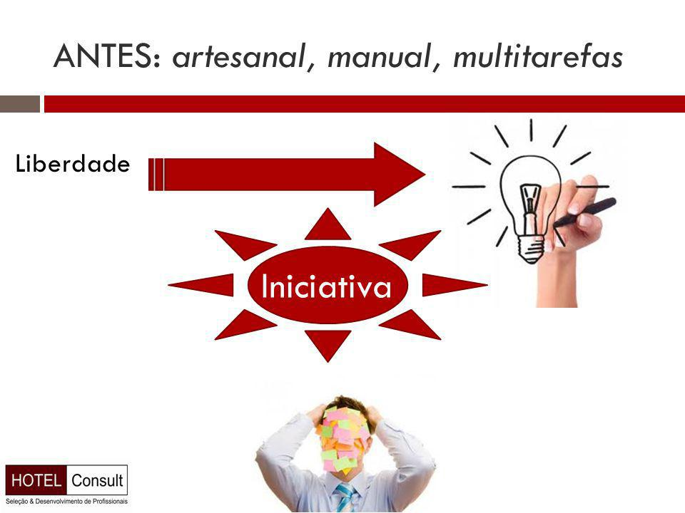 ANTES: artesanal, manual, multitarefas Liberdade Iniciativa