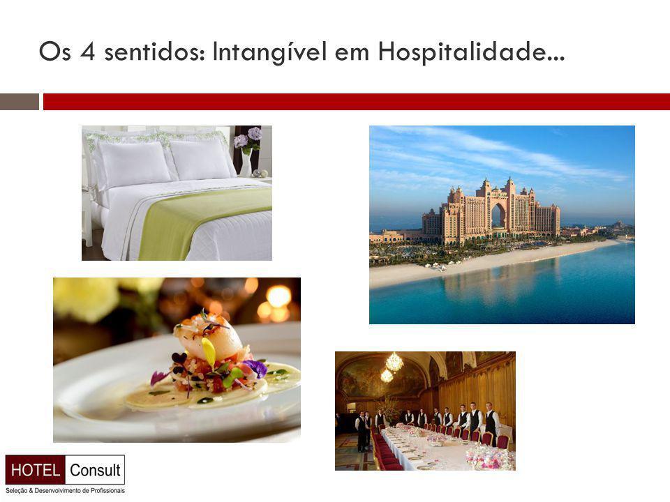 Os 4 sentidos: Intangível em Hospitalidade...