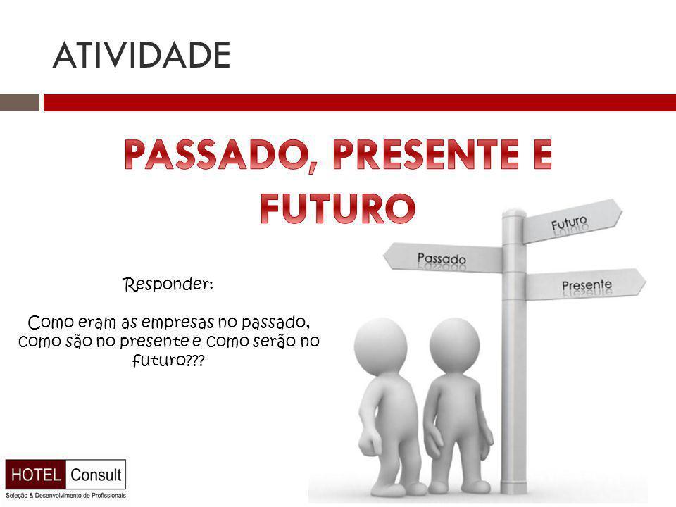 ATIVIDADE Responder: Como eram as empresas no passado, como são no presente e como serão no futuro