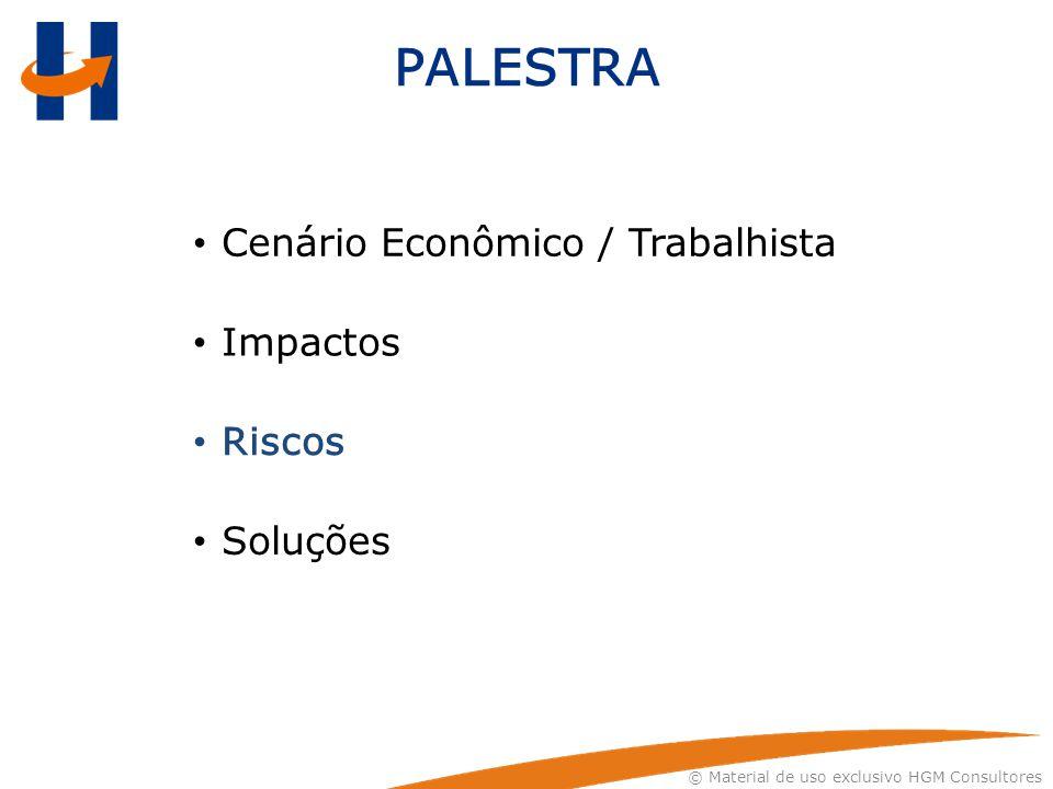 © Material de uso exclusivo HGM Consultores PALESTRA Cenário Econômico / Trabalhista Impactos Riscos Soluções