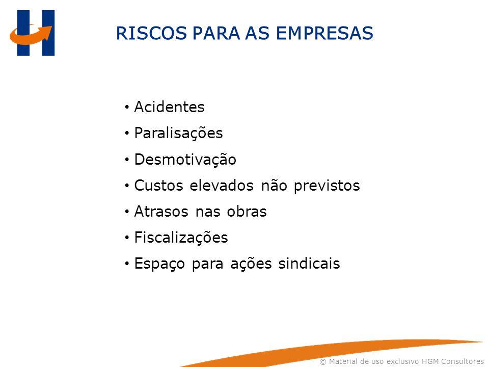 © Material de uso exclusivo HGM Consultores RISCOS PARA AS EMPRESAS Acidentes Paralisações Desmotivação Custos elevados não previstos Atrasos nas obra