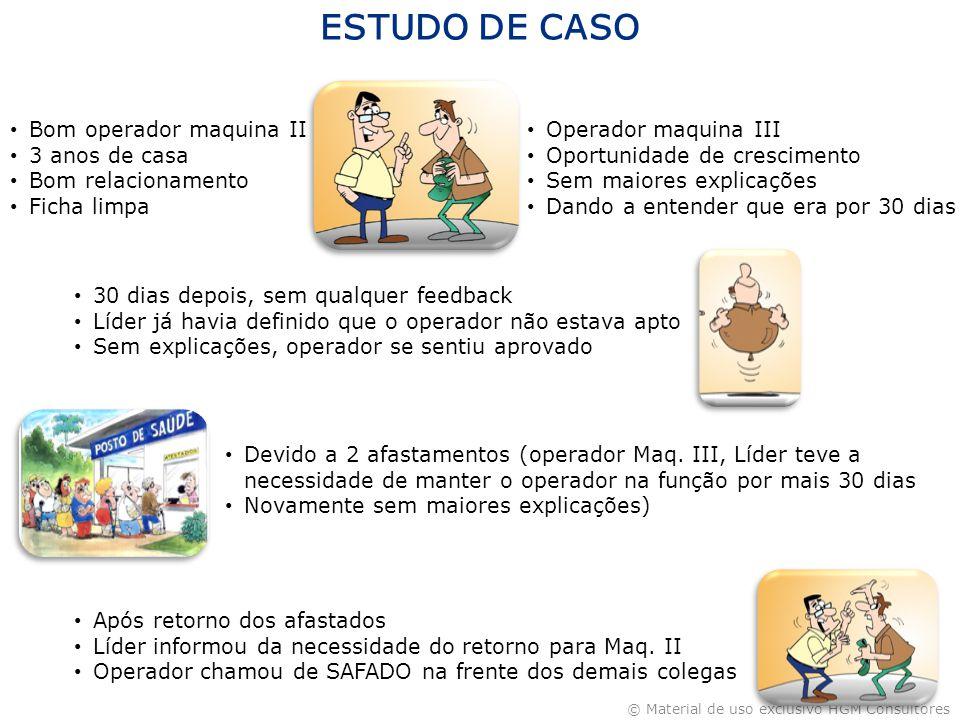 © Material de uso exclusivo HGM Consultores ESTUDO DE CASO Bom operador maquina II 3 anos de casa Bom relacionamento Ficha limpa Operador maquina III