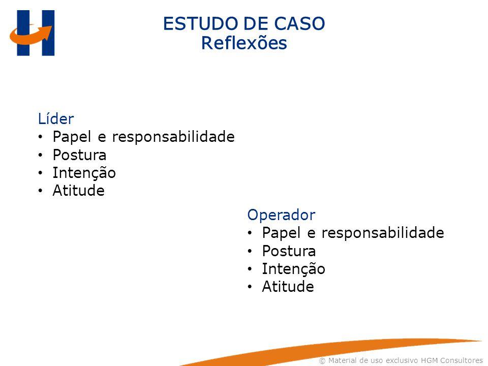 © Material de uso exclusivo HGM Consultores ESTUDO DE CASO Reflexões Líder Papel e responsabilidade Postura Intenção Atitude Operador Papel e responsa