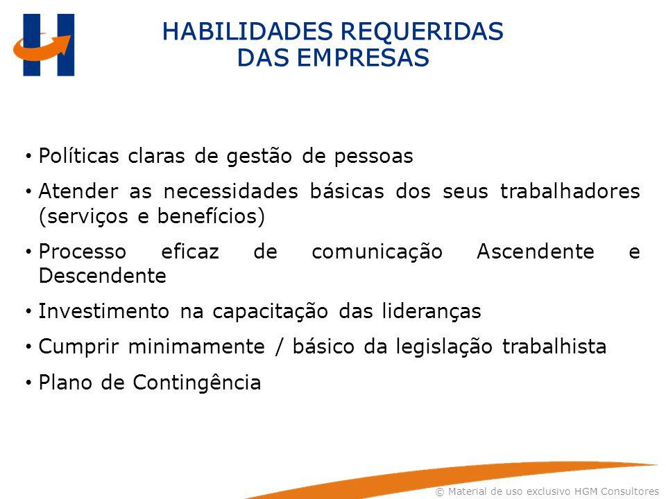 © Material de uso exclusivo HGM Consultores HABILIDADES REQUERIDAS DAS EMPRESAS Políticas claras de gestão de pessoas Atender as necessidades básicas