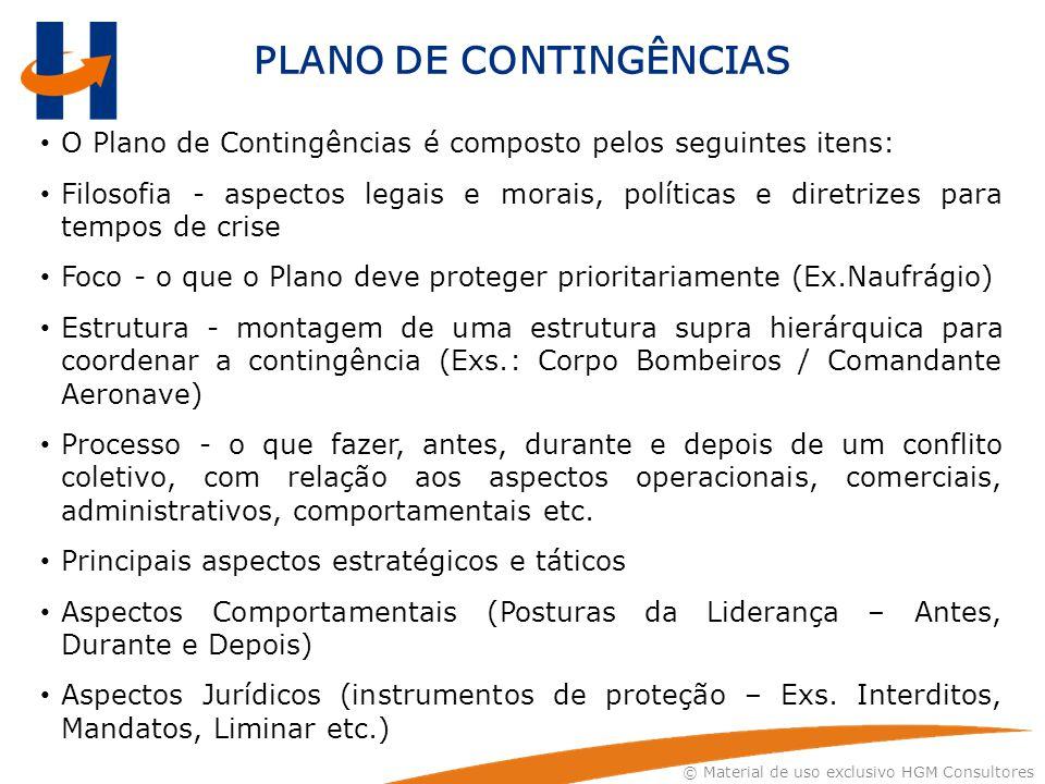 © Material de uso exclusivo HGM Consultores PLANO DE CONTINGÊNCIAS O Plano de Contingências é composto pelos seguintes itens: Filosofia - aspectos leg