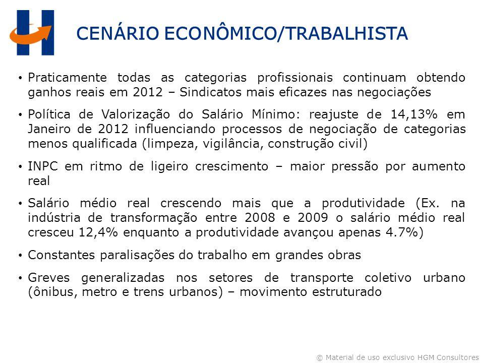 © Material de uso exclusivo HGM Consultores Praticamente todas as categorias profissionais continuam obtendo ganhos reais em 2012 – Sindicatos mais ef