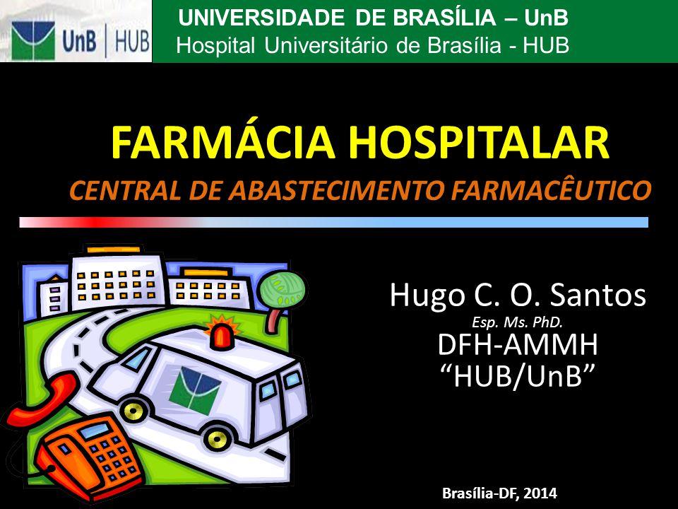 Diagnóstico da Farmácia Hospitalar no Brasil Resultados Logística: 30,9% utilizam curva ABC para programação 1,3% farmacêutico faz especificações completas para compras 62,3% possuem sistema de controle de estoque 55,5% sistema eletrônico (informatizado) Quanto ao sistema de Distribuição de Medicamentos: 51,2% Sistema Coletivo 13,2% Sistema Misto 34,8% Sistema de Prescrição Individual 0,4% Dose Unitária Fonte: OSÓRIO DE CASTRO, C.