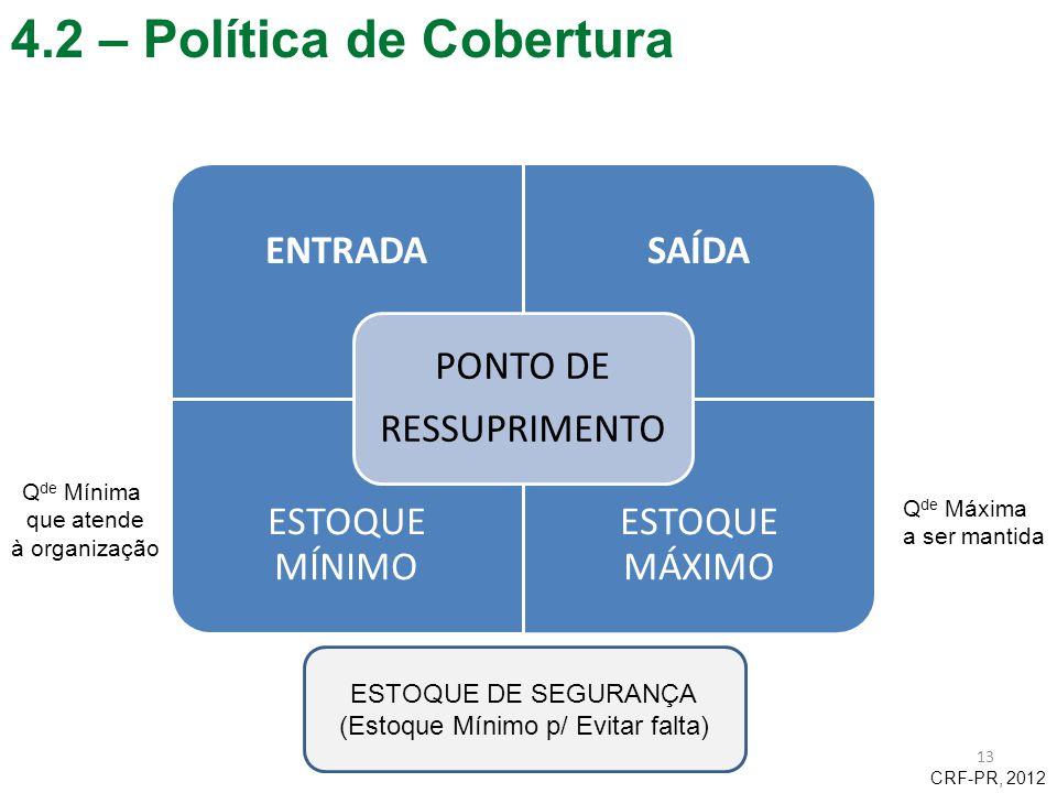 4.2 – Política de Cobertura 13 ENTRADASAÍDA ESTOQUE MÍNIMO ESTOQUE MÁXIMO PONTO DE RESSUPRIMENTO ESTOQUE DE SEGURANÇA (Estoque Mínimo p/ Evitar falta)