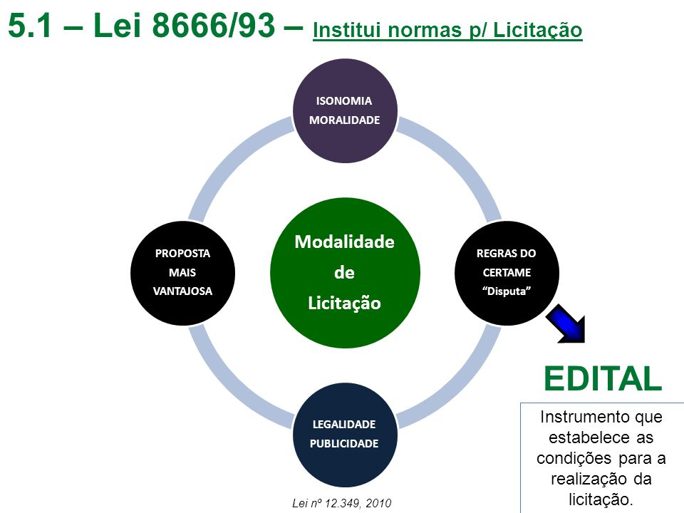"""5.1 – Lei 8666/93 – Institui normas p/ Licitação Modalidade de Licitação ISONOMIA MORALIDADE REGRAS DO CERTAME """"Disputa"""" LEGALIDADE PUBLICIDADE PROPOS"""